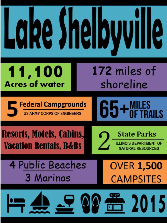 Lake Shelbyville Visitor Guide